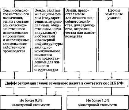 свободно занятые граждане налог деньги в долг от частного лица в челябинске