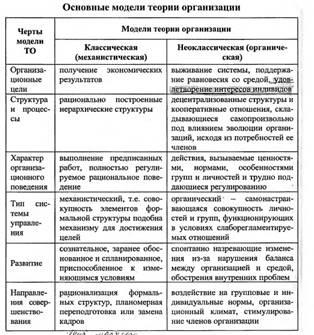 Модели организации работы девушки на работу в нижнем новгороде