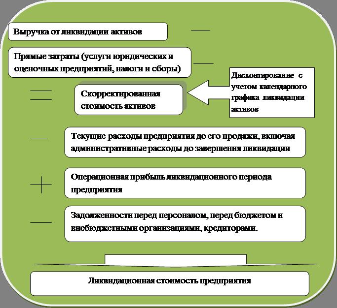 free umweltschutzverpflichtungen in der rechnungslegung nach hgb und ifrs : abbildung
