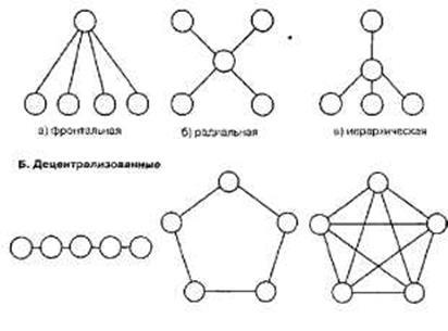 Реферат социометрическая структура группы 5255
